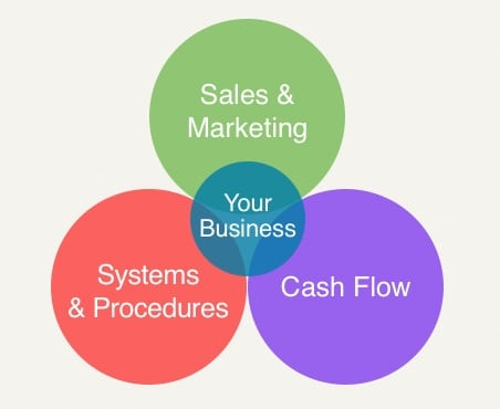 marketing-business-model-1